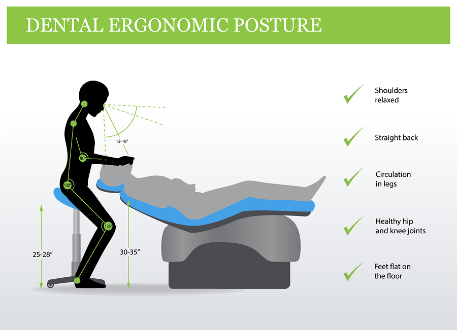 Why is Ergonomics Important in Dentistry? Post Thumbnail